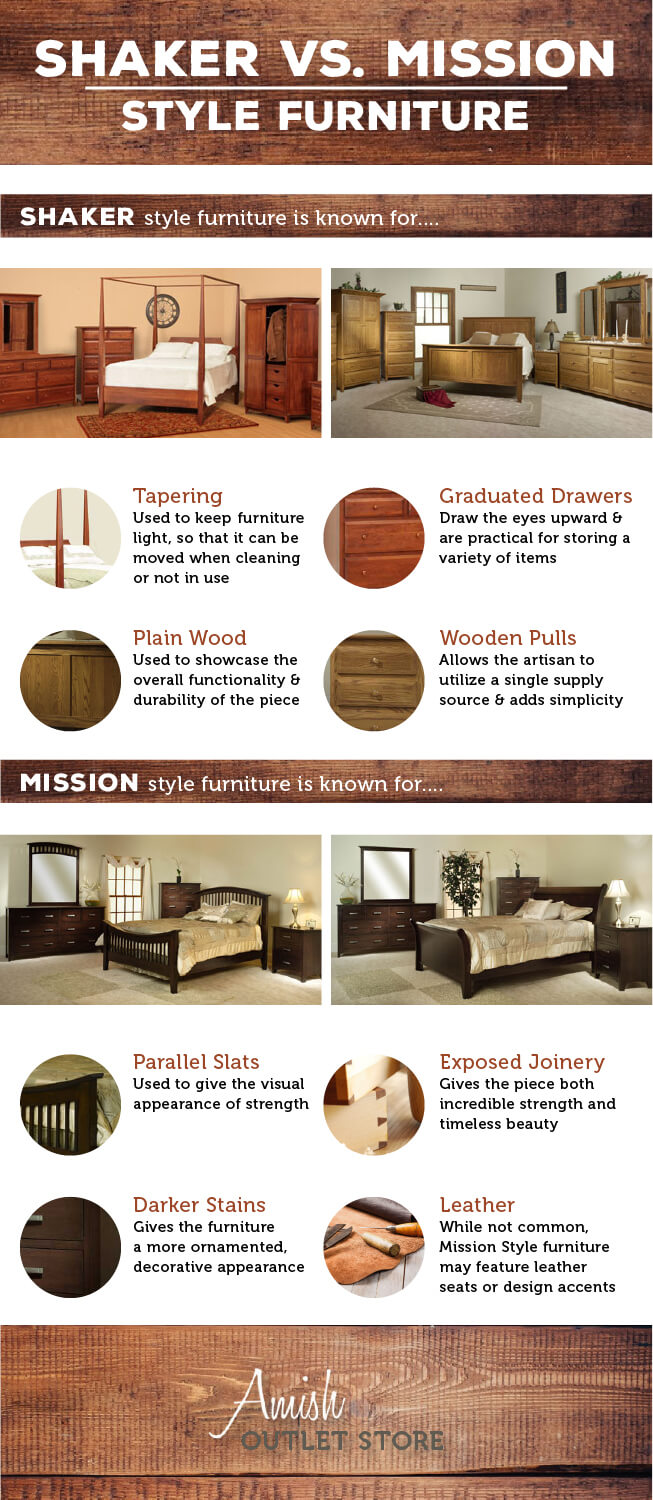 the differences between shaker and mission style furniture