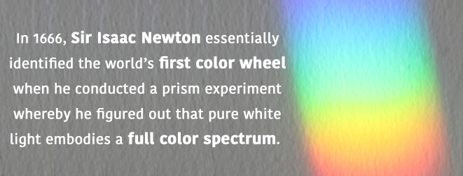 The color spectrum, discovered in 1666