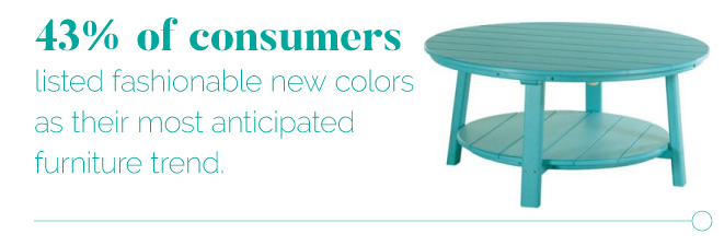 Fashionable new colors are an anticipated furniture trend