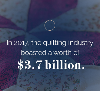 2017 Quilting Industry Value