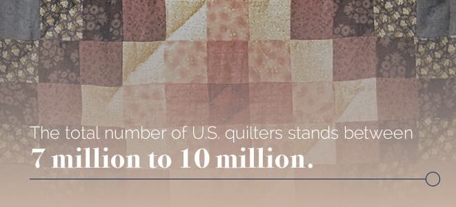 Total US Quilters Statistics
