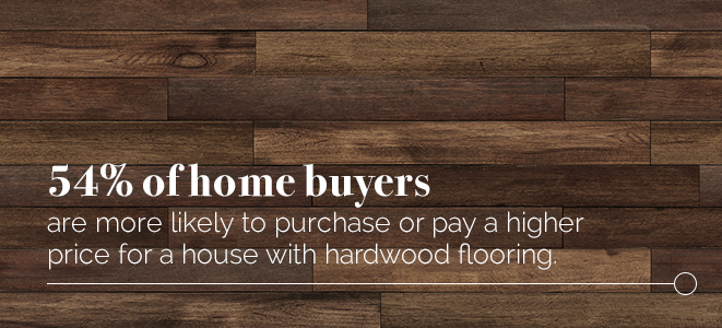 54$ of home buyers are more likely to purchase or pay a higher price for a house with hardware flooring