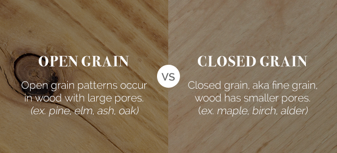 open wood grains vs. closed wood grains