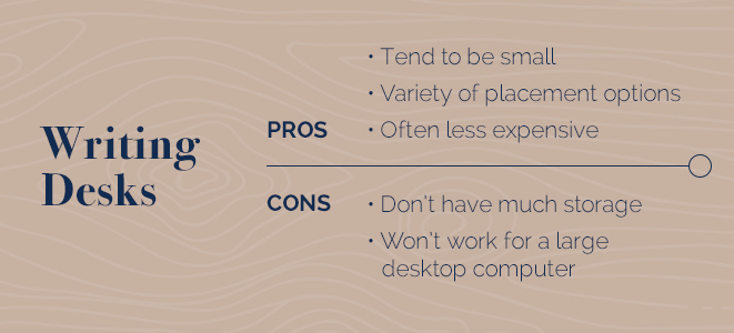 Writing Desk Pros and Cons