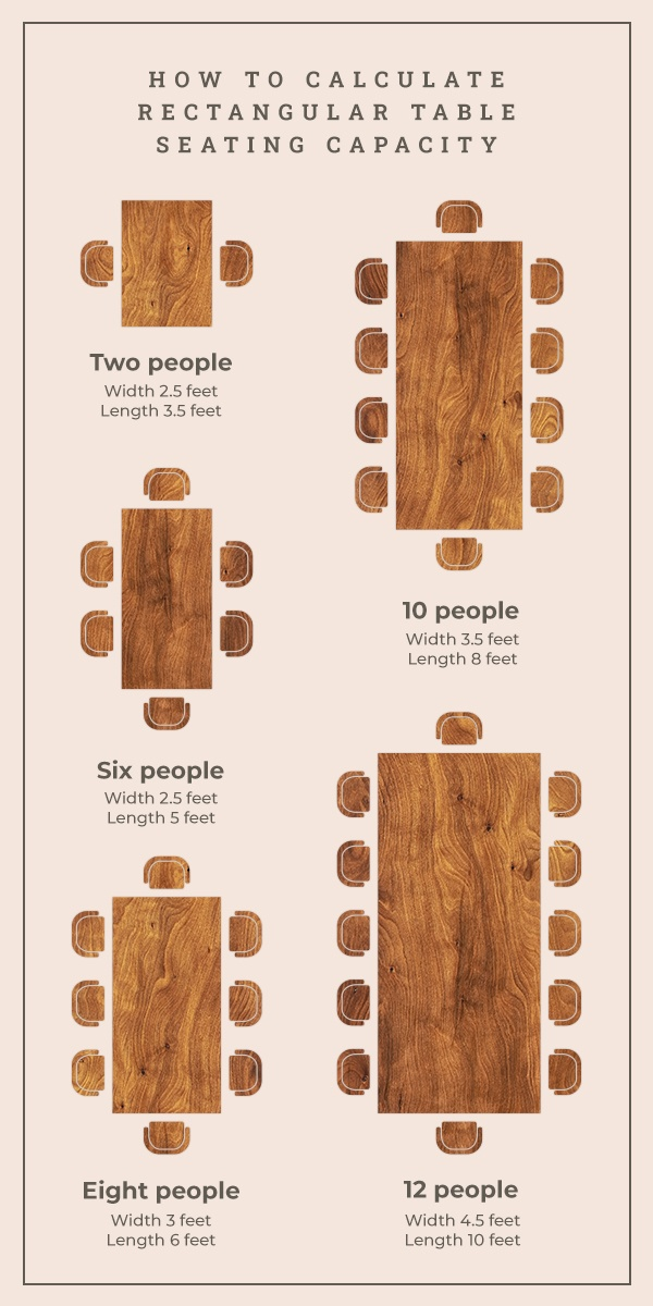 How to Calculate Rectangular Table Seating Capacity