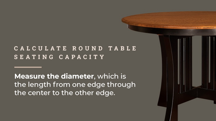 How to Calculate Round Table Seating Capacity